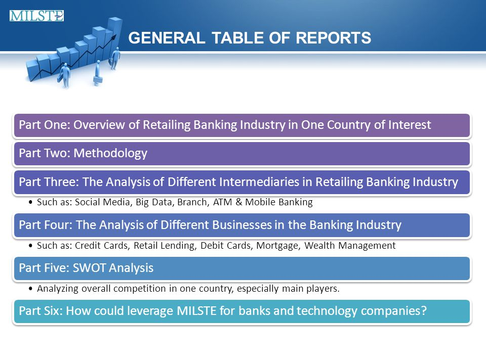 GENERAL TABLE OF REPORTS Part One: Overview of Retailing Banking Industry in One Country of InterestPart Two: MethodologyPart Three: The Analysis of Different Intermediaries in Retailing Banking Industry Such as: Social Media, Big Data, Branch, ATM & Mobile Banking Part Four: The Analysis of Different Businesses in the Banking Industry Such as: Credit Cards, Retail Lending, Debit Cards, Mortgage, Wealth Management Part Five: SWOT Analysis Analyzing overall competition in one country, especially main players.