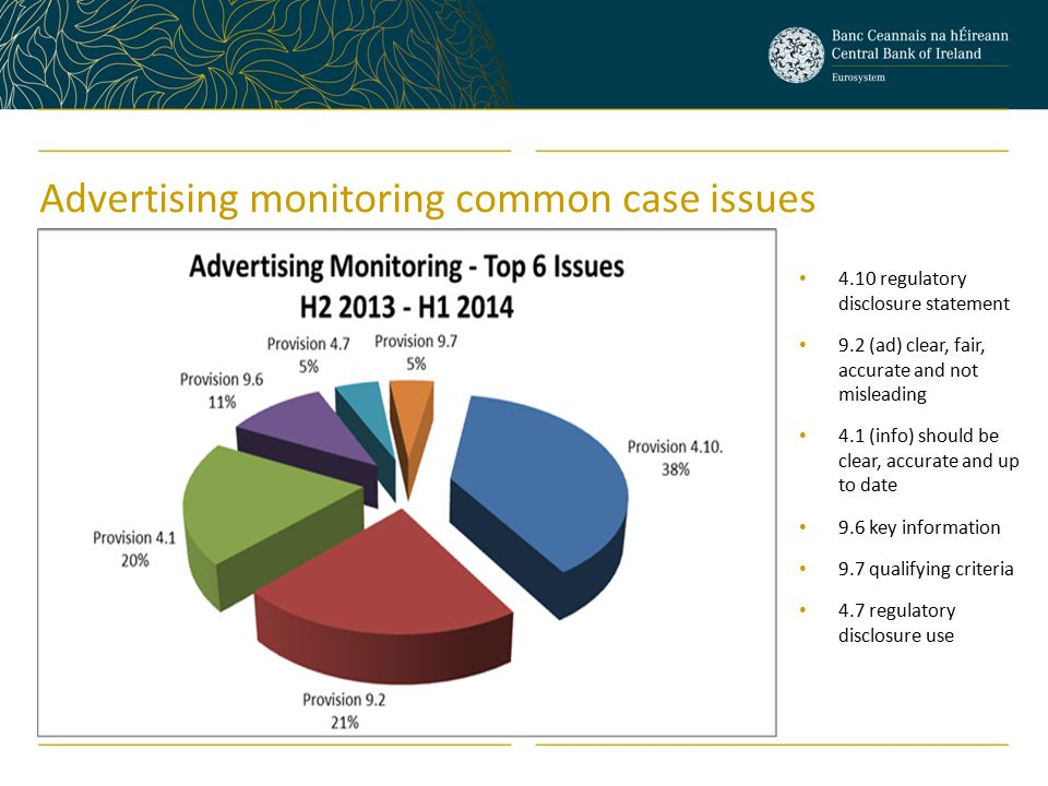 Advertising monitoring common case issues 4.10 regulatory disclosure statement 9.2 (ad) clear, fair, accurate and not misleading 4.1 (info) should be clear, accurate and up to date 9.6 key information 9.7 qualifying criteria 4.7 regulatory disclosure use