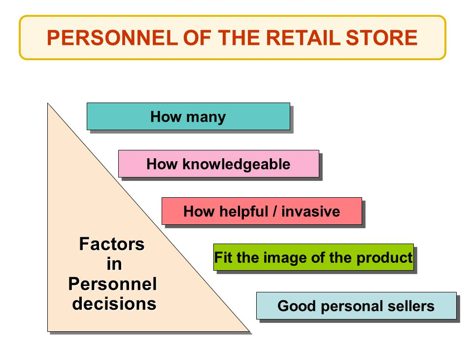 How many How knowledgeable How helpful / invasive Fit the image of the product Good personal sellers FactorsinPersonneldecisionsFactorsinPersonneldeci