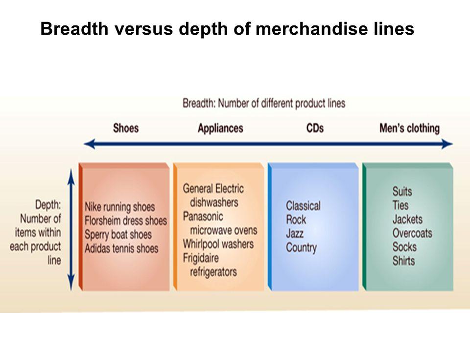 Breadth versus depth of merchandise lines