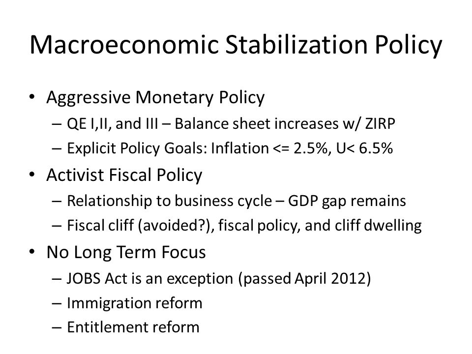Macroeconomic Stabilization Policy Aggressive Monetary Policy – QE I,II, and III – Balance sheet increases w/ ZIRP – Explicit Policy Goals: Inflation <= 2.5%, U< 6.5% Activist Fiscal Policy – Relationship to business cycle – GDP gap remains – Fiscal cliff (avoided ), fiscal policy, and cliff dwelling No Long Term Focus – JOBS Act is an exception (passed April 2012) – Immigration reform – Entitlement reform