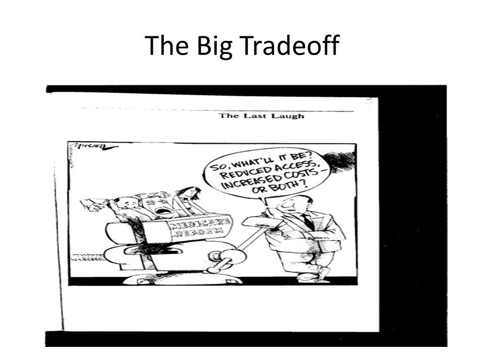 The Big Tradeoff