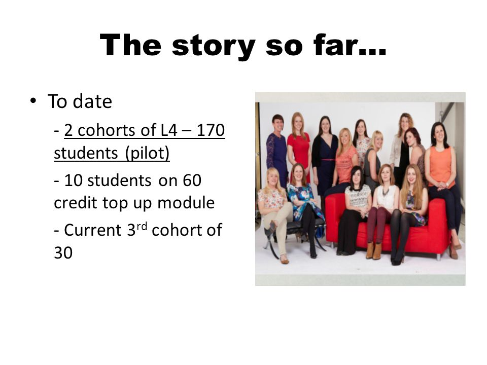 The story so far… To date - 2 cohorts of L4 – 170 students (pilot) - 10 students on 60 credit top up module - Current 3 rd cohort of 30