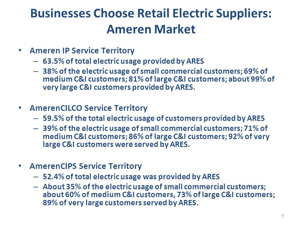 Businesses Choose Retail Electric Suppliers: Ameren Market Ameren IP Service Territory – 63.5% of total electric usage provided by ARES – 38% of the electric usage of small commercial customers; 69% of medium C&I customers; 81% of large C&I customers; about 99% of very large C&I customers provided by ARES.