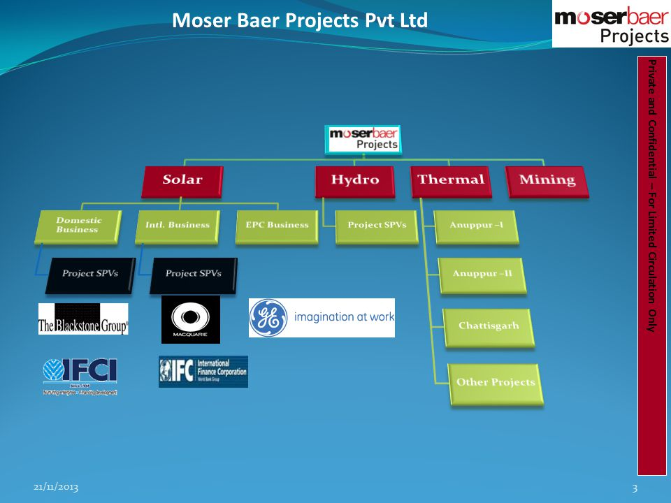 Private and Confidential – For Limited Circulation Only Moser Baer Projects Pvt Ltd 321/11/2013