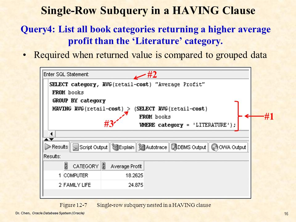 Dr. Chen, Oracle Database System (Oracle) 16 Single-Row Subquery in a HAVING Clause Required when returned value is compared to grouped data Figure 12