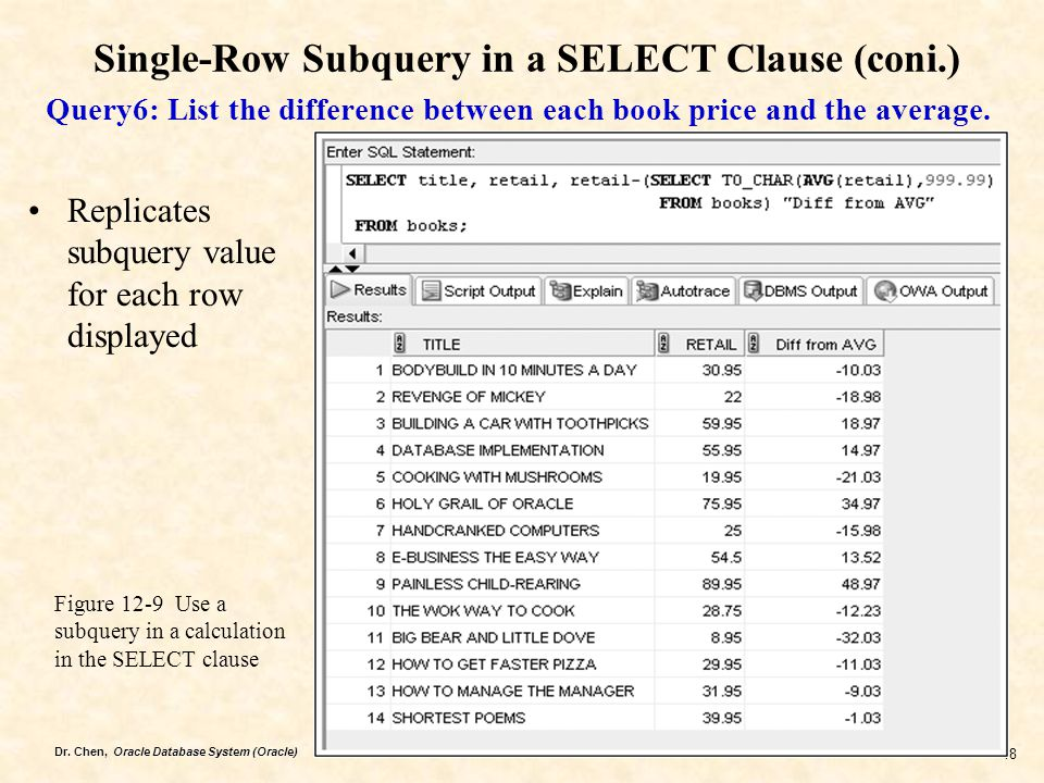 Dr. Chen, Oracle Database System (Oracle) 18 Single-Row Subquery in a SELECT Clause (coni.) Replicates subquery value for each row displayed Figure 12