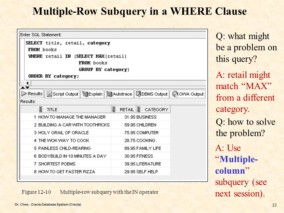 Dr. Chen, Oracle Database System (Oracle) 23 Multiple-Row Subquery in a WHERE Clause Figure 12-10 Multiple-row subquery with the IN operator Q: what m