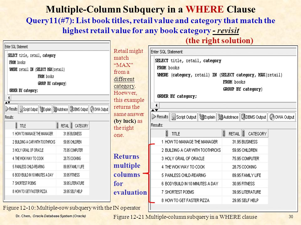 Dr. Chen, Oracle Database System (Oracle) 30 Multiple-Column Subquery in a WHERE Clause Figure 12-21 Multiple-column subquery in a WHERE clause Query1