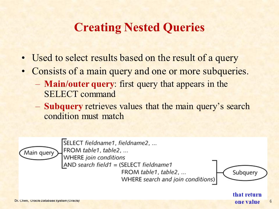 Dr. Chen, Oracle Database System (Oracle) 6 Creating Nested Queries Used to select results based on the result of a query Consists of a main query and