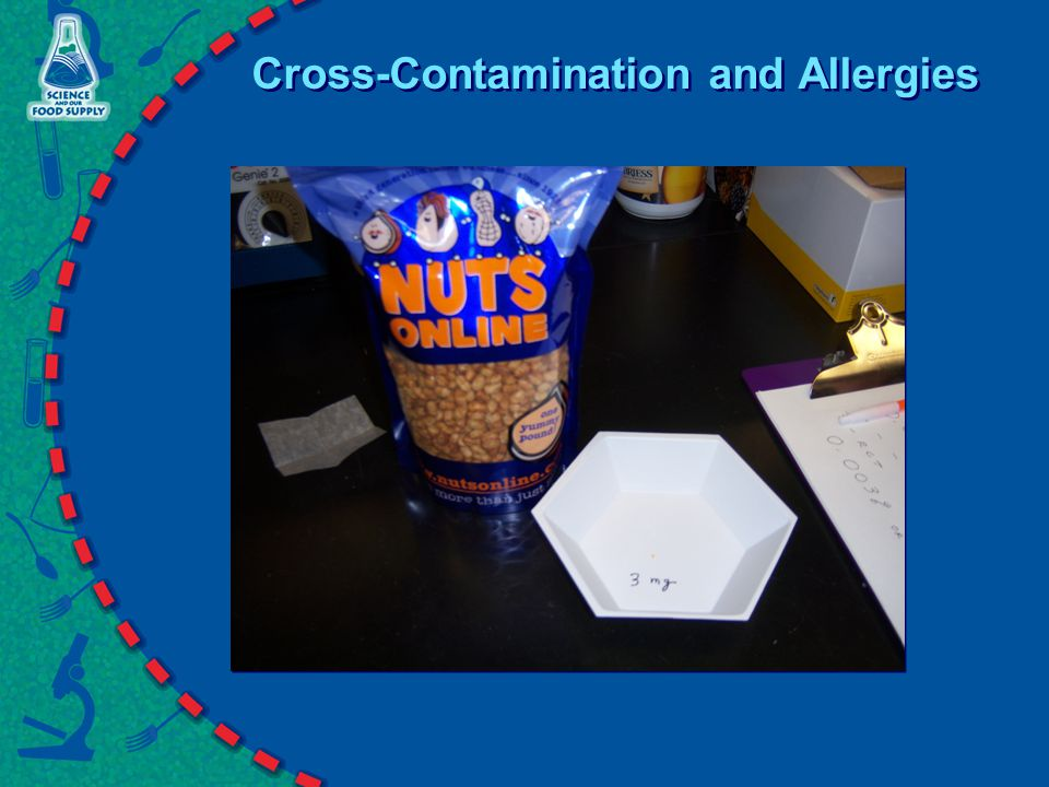 Cross-Contamination and Allergies