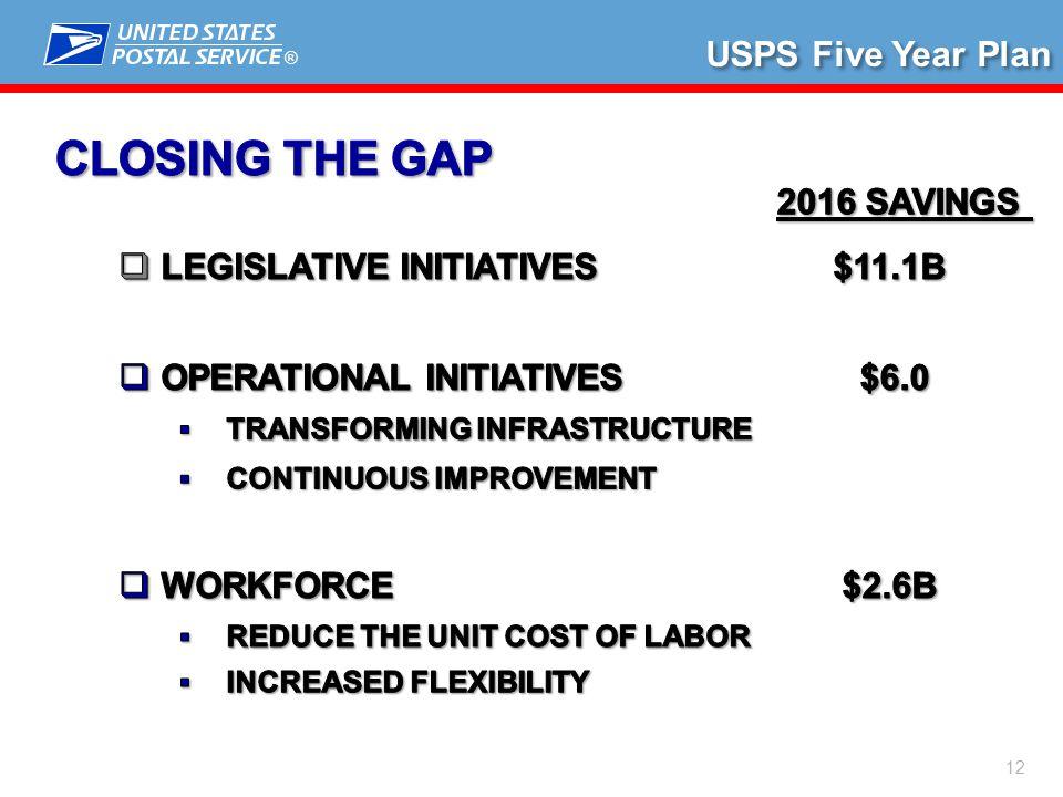 ® 12 USPS Five Year Plan