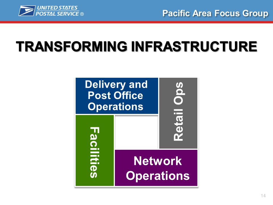 14 Pacific Area Focus Group