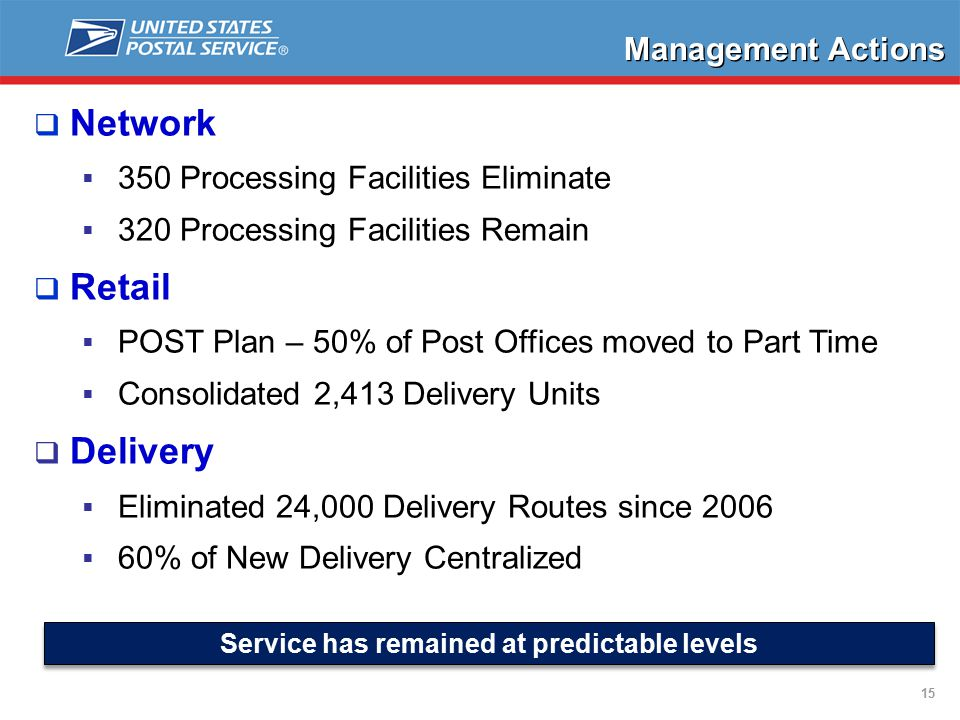 15 Management Actions  Network  350 Processing Facilities Eliminate  320 Processing Facilities Remain  Retail  POST Plan – 50% of Post Offices moved to Part Time  Consolidated 2,413 Delivery Units  Delivery  Eliminated 24,000 Delivery Routes since 2006  60% of New Delivery Centralized Service has remained at predictable levels