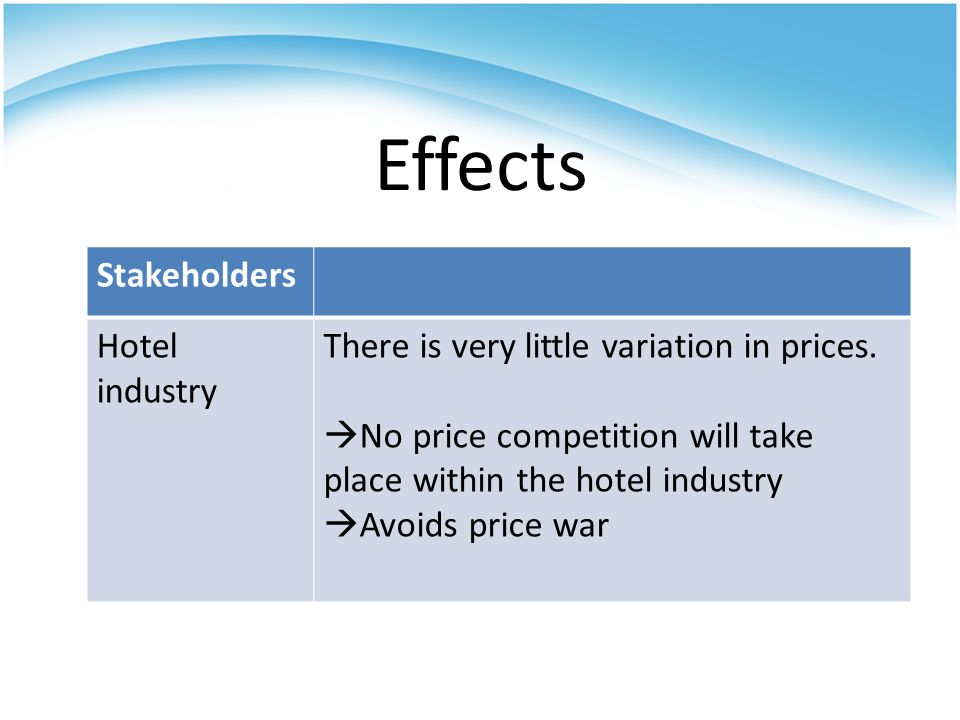 Stakeholders Hotel industry There is very little variation in prices.