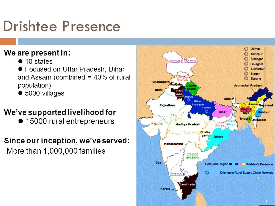 Drishtee Presence We are present in: 10 states Focused on Uttar Pradesh, Bihar and Assam (combined = 40% of rural population) 5000 villages We've supp