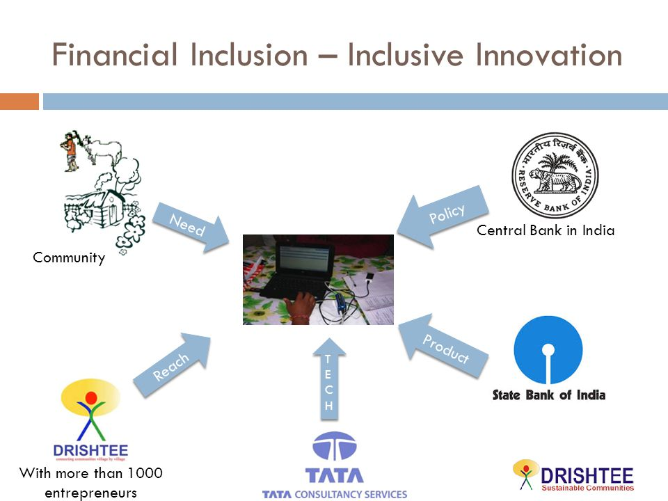 Financial Inclusion – Inclusive Innovation Central Bank in India Policy Need Community Product TECHTECH TECHTECH Reach With more than 1000 entrepreneu