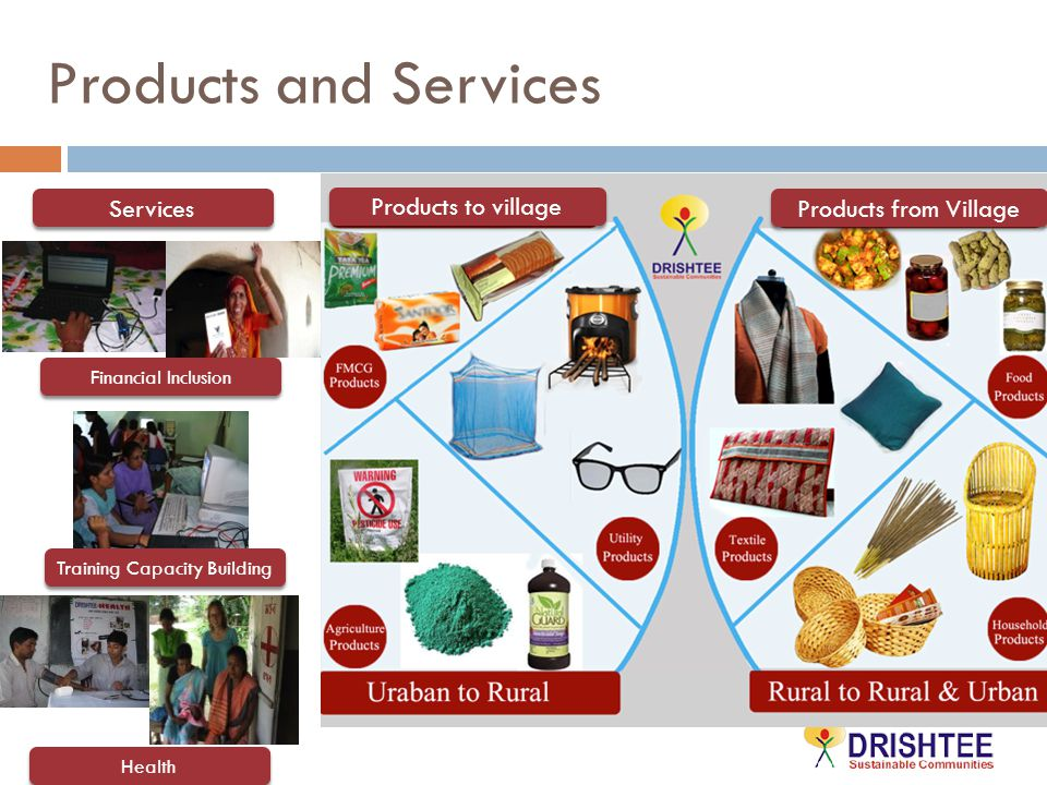 Drishtee Presence We are present in: 10 states Focused on Uttar Pradesh, Bihar and Assam (combined = 40% of rural population) 5000 villages We've supported livelihood for 15000 rural entrepreneurs Since our inception, we've served: More than 1,000,000 families