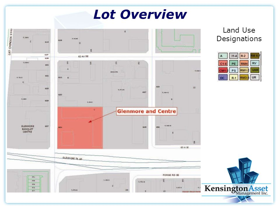 Lot Overview Land Use Designations