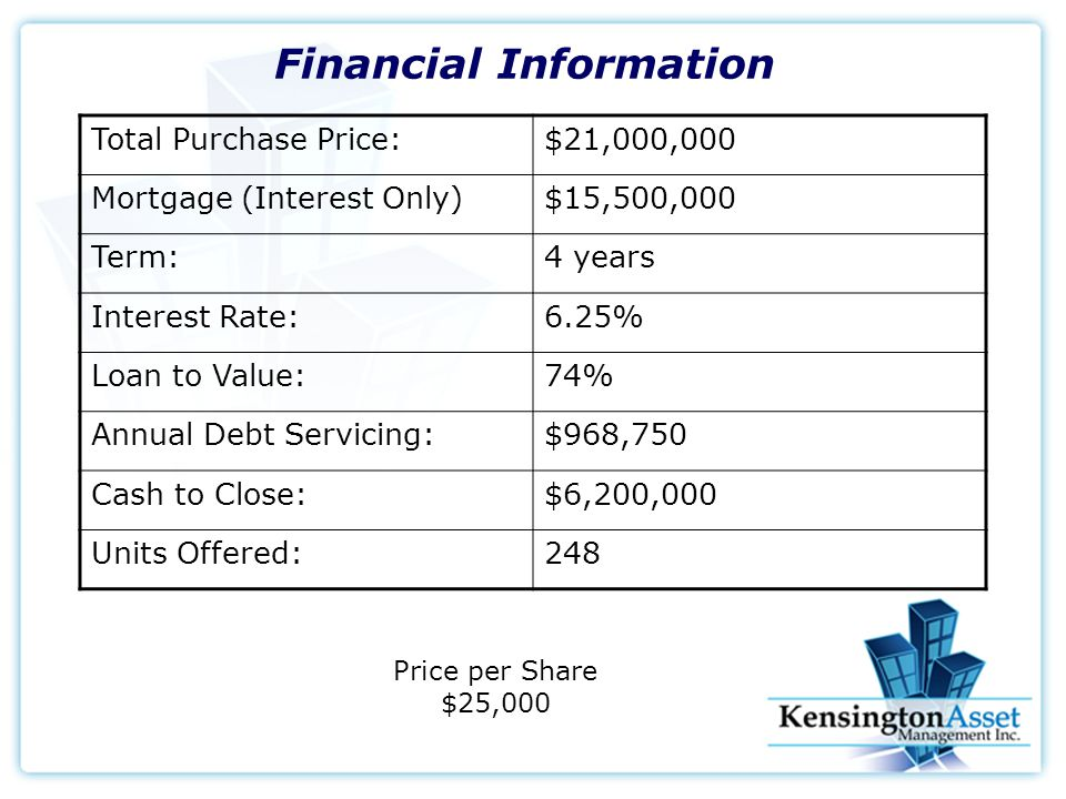 Financial Information Total Purchase Price:$21,000,000 Mortgage (Interest Only)$15,500,000 Term:4 years Interest Rate:6.25% Loan to Value:74% Annual Debt Servicing:$968,750 Cash to Close:$6,200,000 Units Offered:248 Price per Share $25,000
