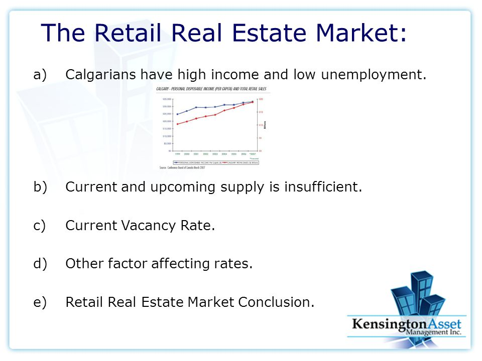 The Retail Real Estate Market: a)Calgarians have high income and low unemployment.