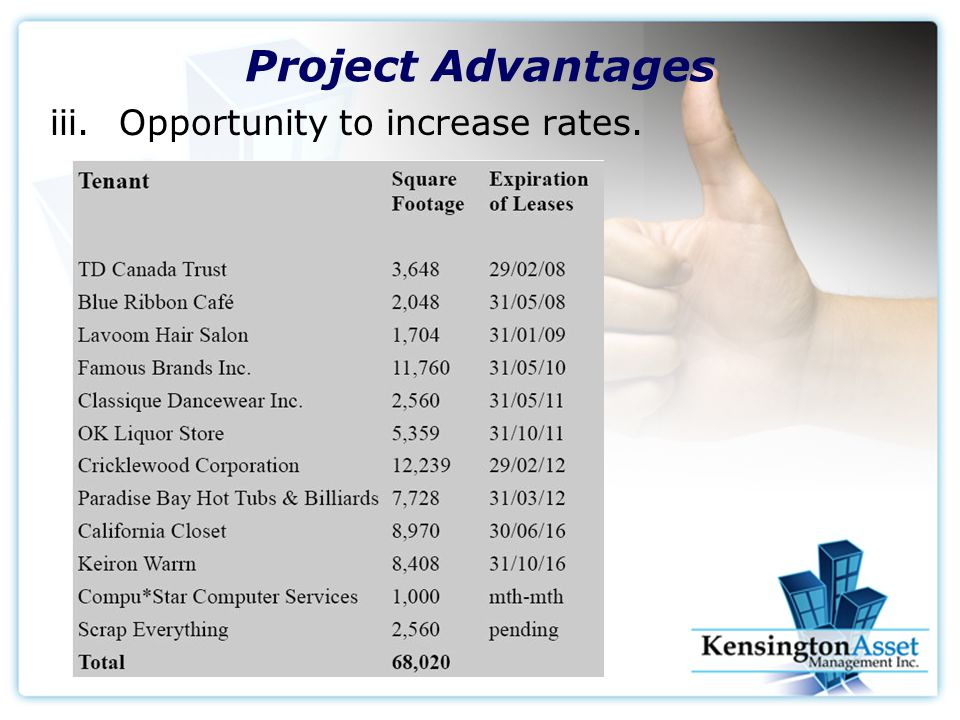 Project Advantages iii.Opportunity to increase rates.