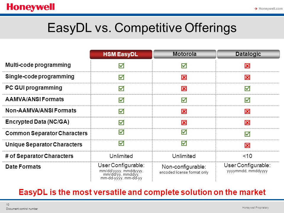 Honeywell Proprietary Honeywell.com  10 Document control number EasyDL vs. Competitive Offerings Multi-code programming  Single-code programming 