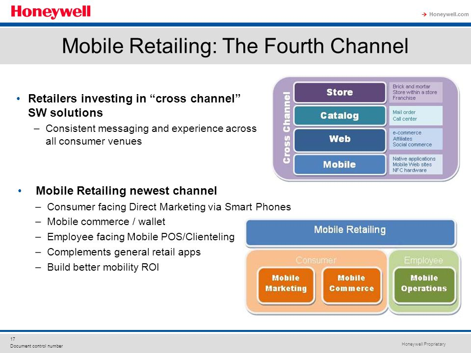 "Honeywell Proprietary Honeywell.com  17 Document control number Mobile Retailing: The Fourth Channel Retailers investing in ""cross channel"" SW soluti"
