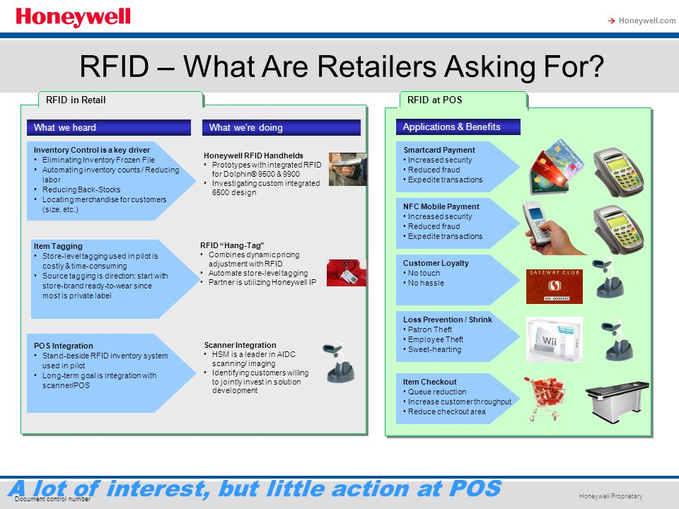 Honeywell Proprietary Honeywell.com  28 Document control number RFID – What Are Retailers Asking For? A lot of interest, but little action at POS RFI