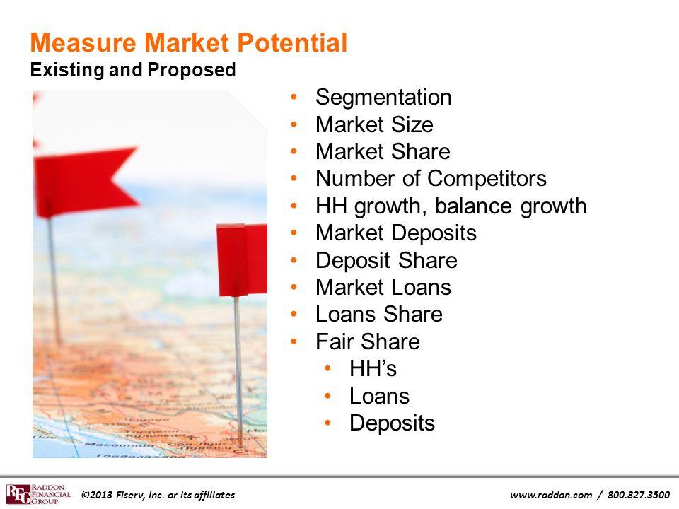 ©2013 Fiserv, Inc. or its affiliateswww.raddon.com / 800.827.3500 Measure Market Potential Existing and Proposed Segmentation Market Size Market Share