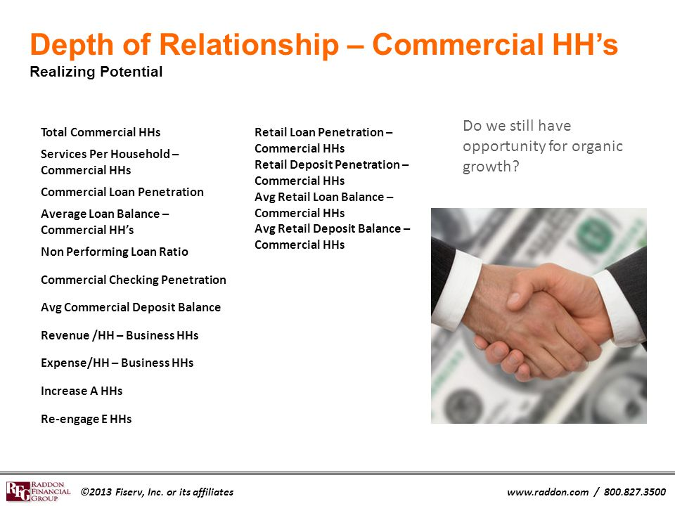©2013 Fiserv, Inc. or its affiliateswww.raddon.com / 800.827.3500 Depth of Relationship – Commercial HH's Realizing Potential Do we still have opportu