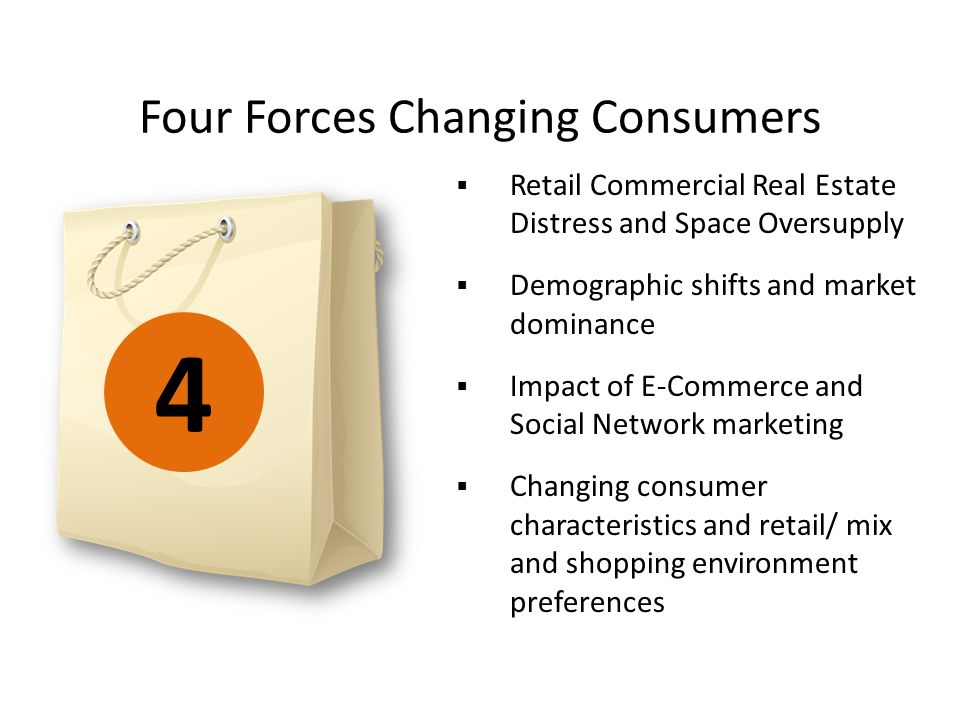 Four Forces Changing Consumers  Retail Commercial Real Estate Distress and Space Oversupply  Demographic shifts and market dominance  Impact of E-Commerce and Social Network marketing  Changing consumer characteristics and retail/ mix and shopping environment preferences 4