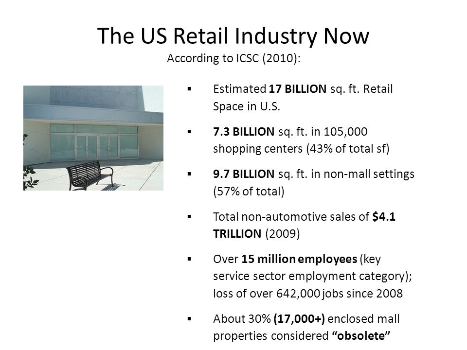 The US Retail Industry Now According to ICSC (2010):  Estimated 17 BILLION sq.