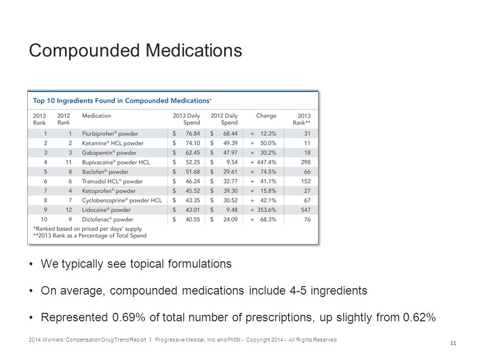 11 2014 Workers' Compensation Drug Trend Report l Progressive Medical, Inc.