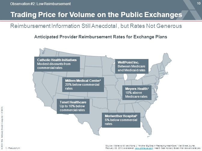 © 2013 The Advisory Board Company 27497A Trading Price for Volume on the Public Exchanges 10 Reimbursement Information Still Anecdotal, but Rates Not