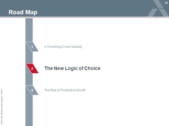 © 2013 The Advisory Board Company 27497A 2 3 1 Road Map 34 The Rise of Productive Growth The New Logic of Choice A Crumbling Cross-Subsidy