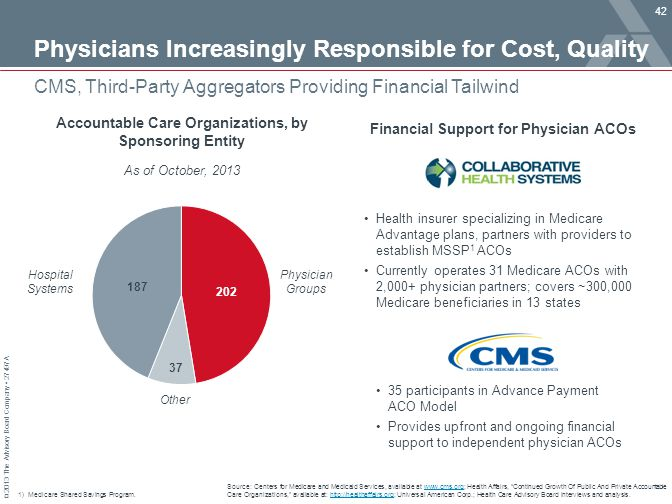 © 2013 The Advisory Board Company 27497A Physicians Increasingly Responsible for Cost, Quality 42 CMS, Third-Party Aggregators Providing Financial Tailwind Source: Centers for Medicare and Medicaid Services, available at www.cms.org; Health Affairs, Continued Growth Of Public And Private Accountable Care Organizations, available at: http://healthaffairs.org; Universal American Corp.; Health Care Advisory Board interviews and analysis.www.cms.orghttp://healthaffairs.org 1)Medicare Shared Savings Program.