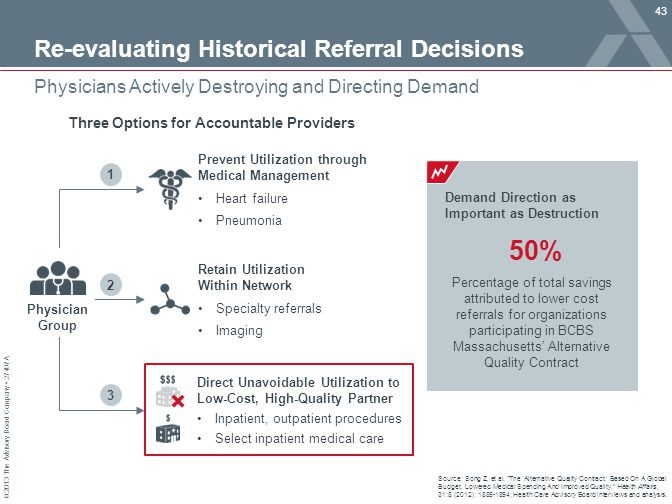 © 2013 The Advisory Board Company 27497A Re-evaluating Historical Referral Decisions 43 Physicians Actively Destroying and Directing Demand Source: Song Z, et al, The 'Alternative Quality Contract,' Based On A Global Budget, Lowered Medical Spending And Improved Quality. Health Affairs, 31:8 (2012): 1885-1894; Health Care Advisory Board interviews and analysis.