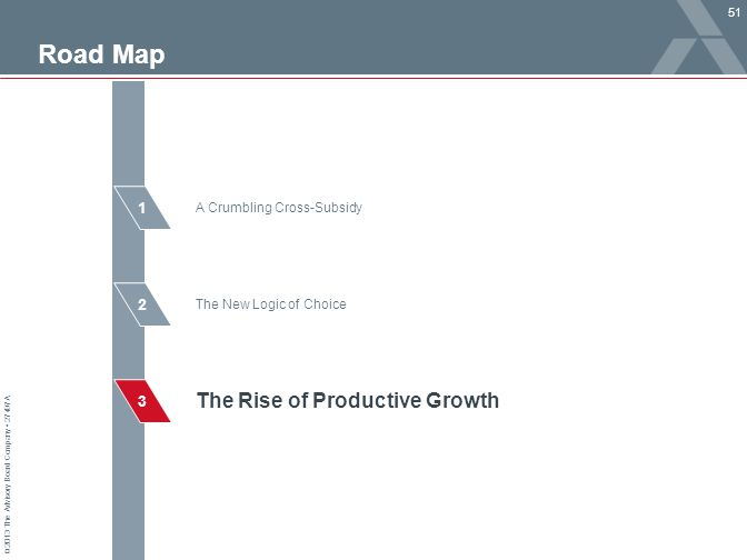 © 2013 The Advisory Board Company 27497A 2 3 1 Road Map 51 The Rise of Productive Growth The New Logic of Choice A Crumbling Cross-Subsidy