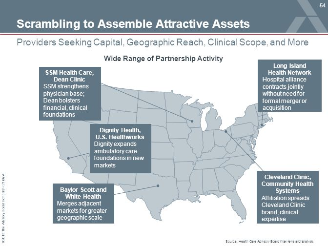 © 2013 The Advisory Board Company 27497A Scrambling to Assemble Attractive Assets 54 Providers Seeking Capital, Geographic Reach, Clinical Scope, and More Baylor Scott and White Health Merges adjacent markets for greater geographic scale Cleveland Clinic, Community Health Systems Affiliation spreads Cleveland Clinic brand, clinical expertise Dignity Health, U.S.
