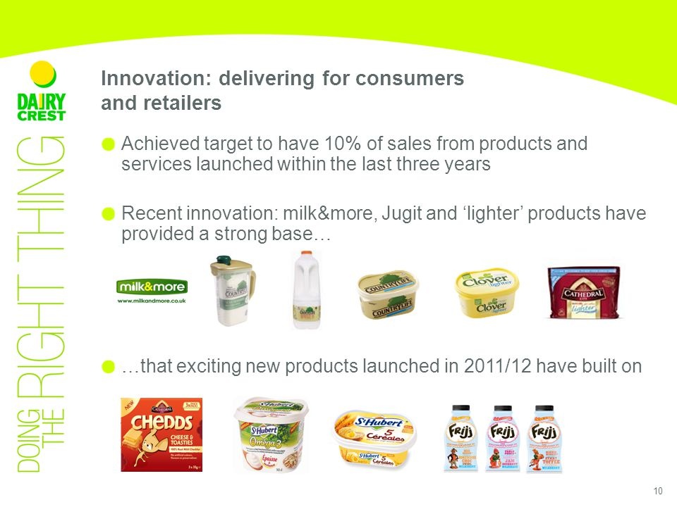 Achieved target to have 10% of sales from products and services launched within the last three years Recent innovation: milk&more, Jugit and 'lighter' products have provided a strong base… …that exciting new products launched in 2011/12 have built on 10 Innovation: delivering for consumers and retailers