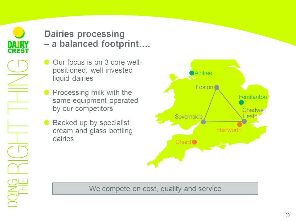 33 Dairies processing – a balanced footprint….