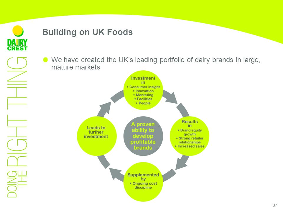 37 Building on UK Foods We have created the UK's leading portfolio of dairy brands in large, mature markets