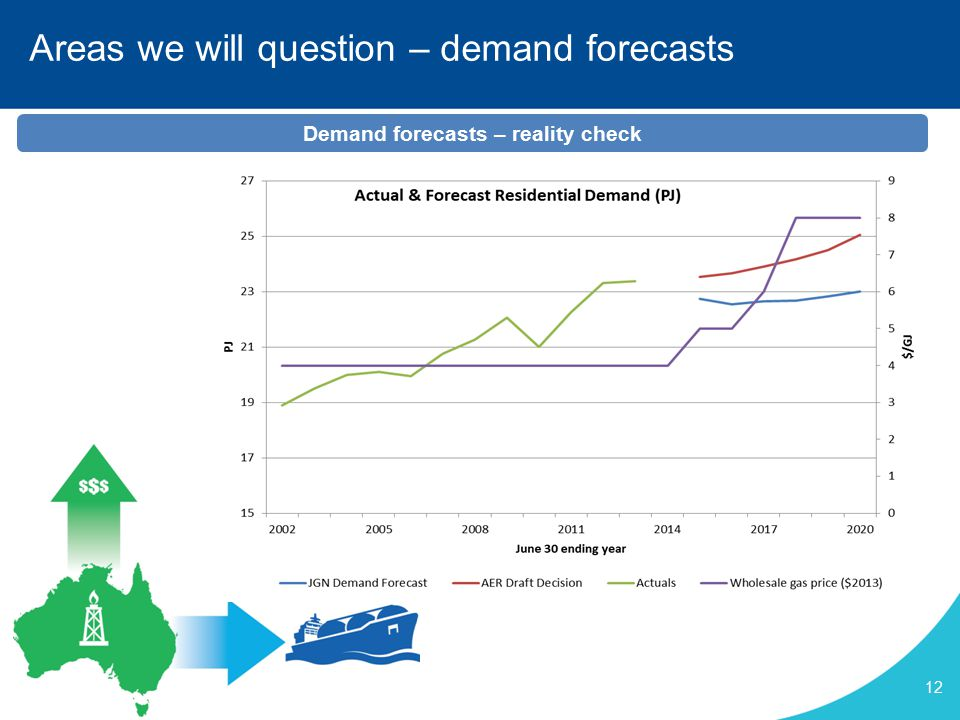 12 Areas we will question – demand forecasts Demand forecasts – reality check