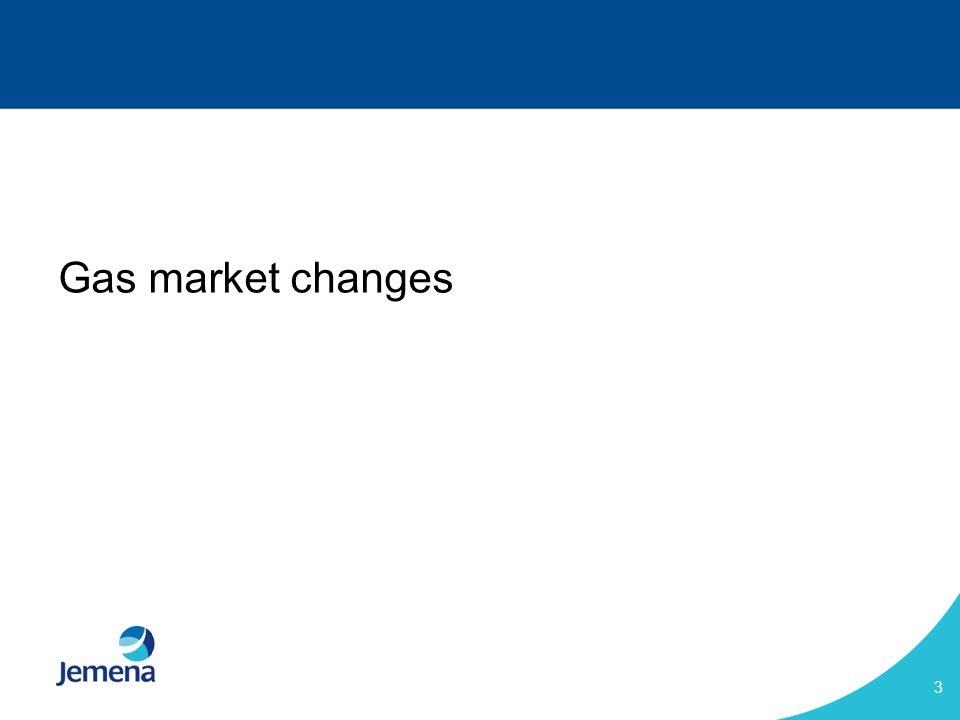 3 Gas market changes