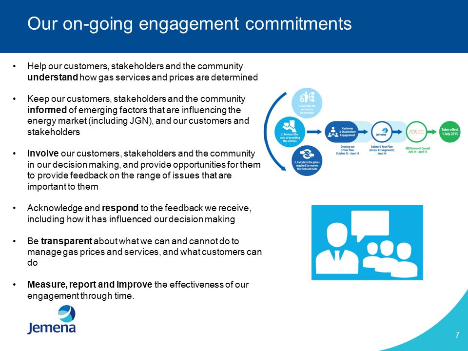 7 Our on-going engagement commitments Help our customers, stakeholders and the community understand how gas services and prices are determined Keep our customers, stakeholders and the community informed of emerging factors that are influencing the energy market (including JGN), and our customers and stakeholders Involve our customers, stakeholders and the community in our decision making, and provide opportunities for them to provide feedback on the range of issues that are important to them Acknowledge and respond to the feedback we receive, including how it has influenced our decision making Be transparent about what we can and cannot do to manage gas prices and services, and what customers can do Measure, report and improve the effectiveness of our engagement through time.