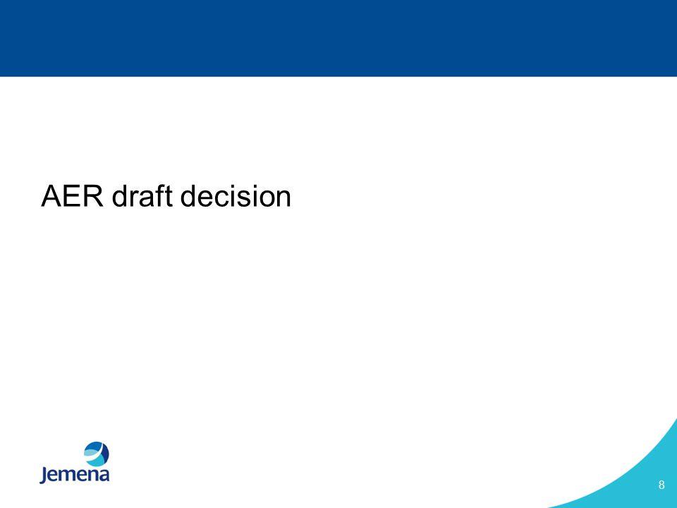 8 AER draft decision