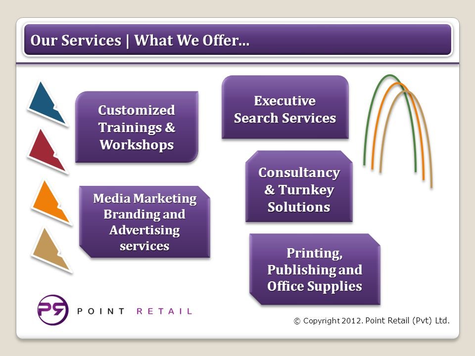 © Copyright 2012. Point Retail (Pvt) Ltd. Our Services | What We Offer… Customized Trainings & Workshops Executive Search Services Consultancy & Turnk