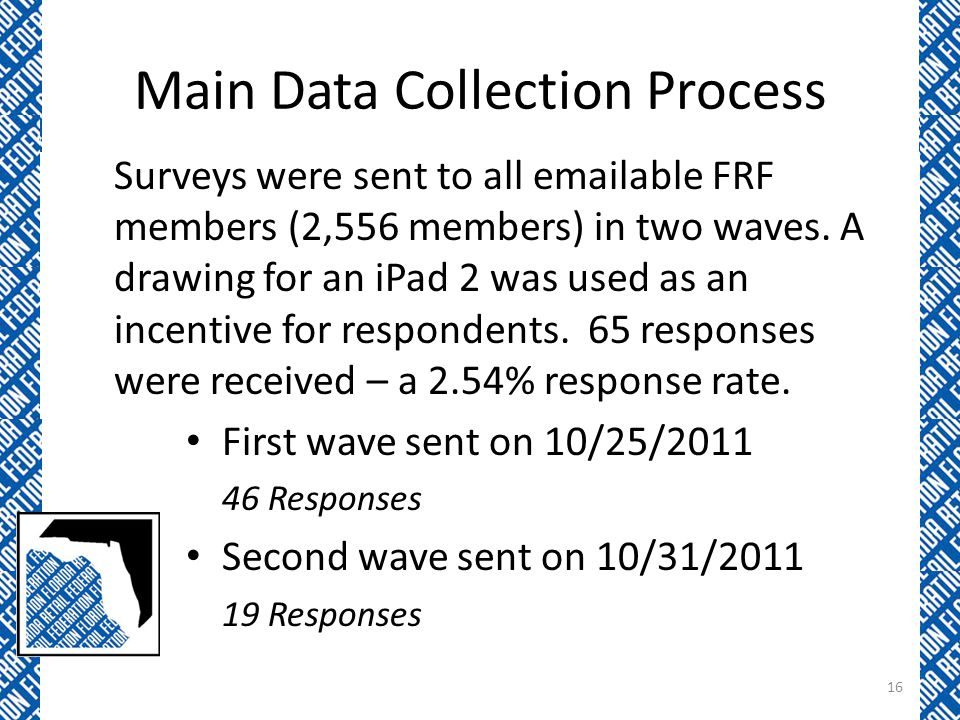 Main Data Collection Process Surveys were sent to all emailable FRF members (2,556 members) in two waves.