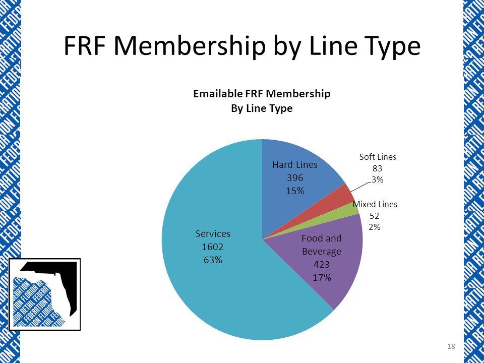 FRF Membership by Line Type 18